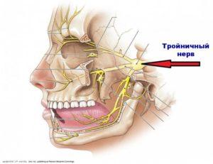 Болит зуб горло и отдает в ухо
