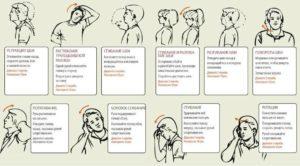 Болит голова, нестабильность в отделе С2