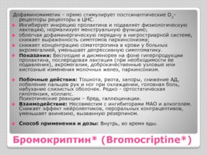 Бромокриптин пролактин нейролептики