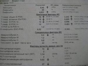 Иммунограмму делать скрининг или развернутую?