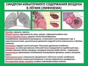 Буллы, эмфизема лёгких, чувство нехватки воздуха