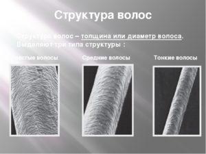 Изменение структуры волос