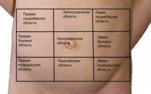 Боль слева внизу живота при нажатии