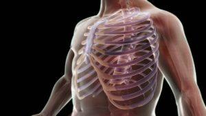 Хруст в центре грудной клетки