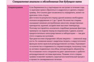 Планирование беременности и анализ
