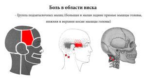 Кратковременное помутнение в голове, немеет затылочная, височная часть головы