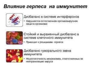 Как повысить иммунитет при герпесе?