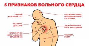 Боль в сердце и низкий пульс