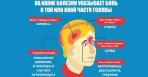 Болит голова уже больше полугода