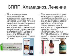 Лечение хламидиоза гомеопатией
