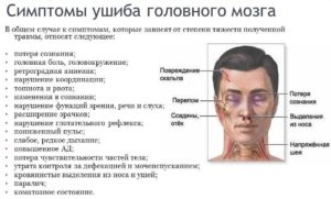 Болит голова после удара и тошнит