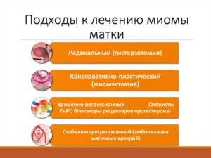 Лечение при миоме