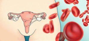 Кровотечение в середине цикла при приёме жанин
