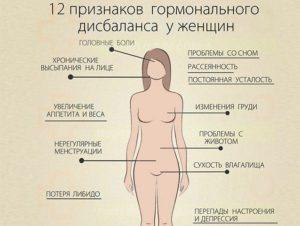Какие ОК необходимо принимать при гормональном сбое