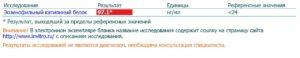 Иозинофильный катионный белок 68. Мальчик 2.5 года
