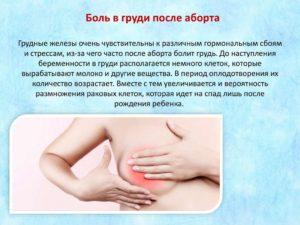 Боли в низу живота после мини-аборта