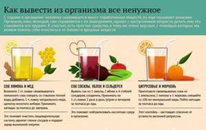 Как избавиться от запаха йода, нормализовать работу кишечника