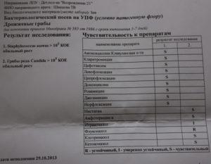 Исследование на флору, STAPHYLOCOCCUS epidermidis