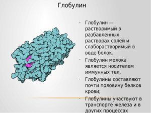 Казеин, Альфа-глобулин