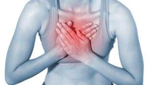 Болит горло, спина и грудина