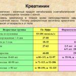 Контагиозный моллюск и прививки