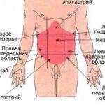 Красная зараза на шее, зудит, в середине белая точка