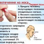 Красное пятно на щеке и шелушится