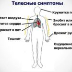 Кровотечение или месячные после кс