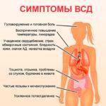 Лечение уреаплазмы и спермограмма