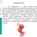 Перевод беременной в другое отделение