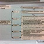Как поднять иммунитет? И какими препаратами поддерживать?